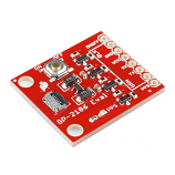 GP-2106 Evaluation Board